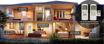 large house image to depict the benefits of zoning off sections of your home to gas ducted heating to reduce running costs